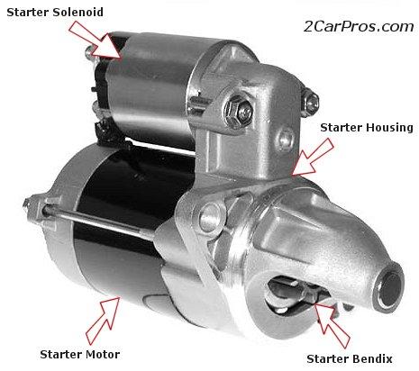 starter_motor.jpg