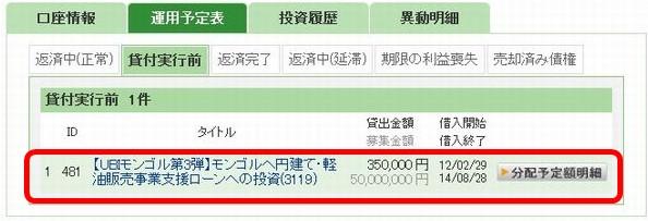 2012021304投資申し込み中