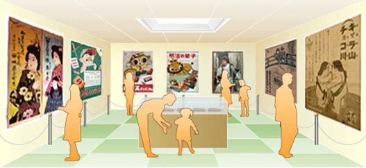 お菓子の博物館